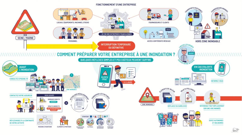 vidéo préparation des TPE PME.png