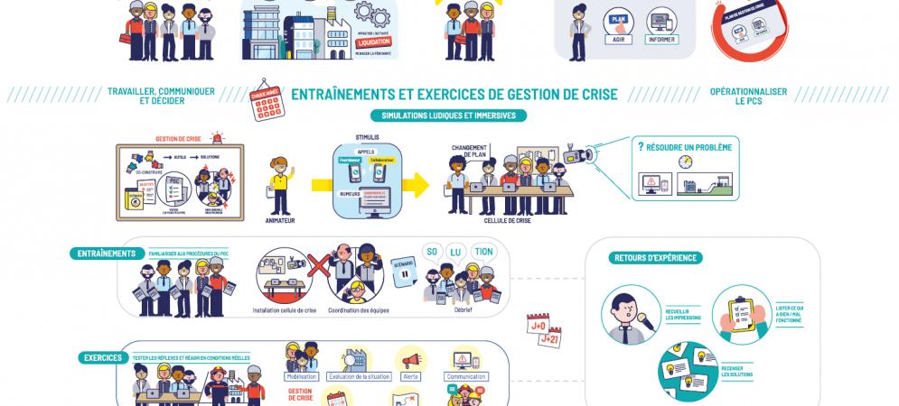schema_exercice_entreprise.png