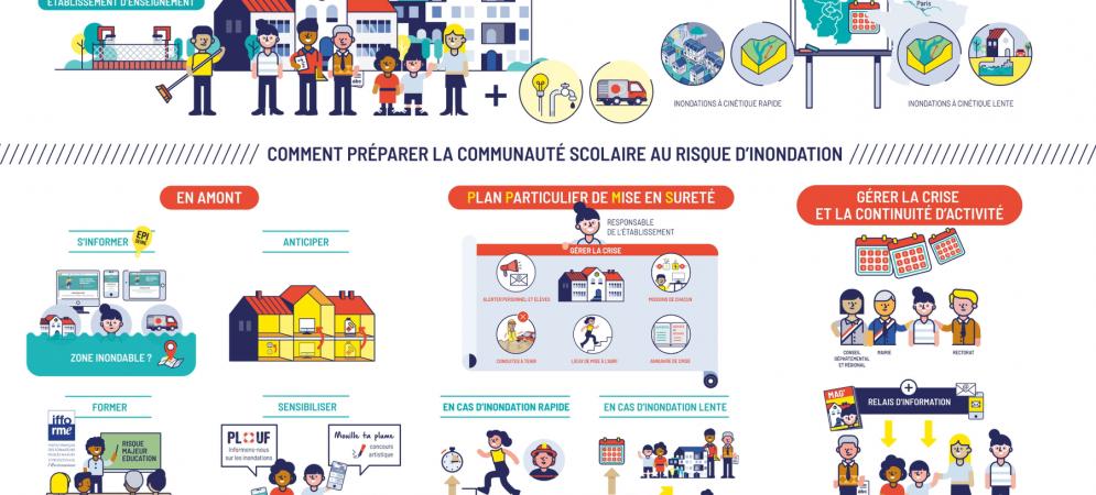 synthese_-_preparation_communaute_scolaire_au_ri.png